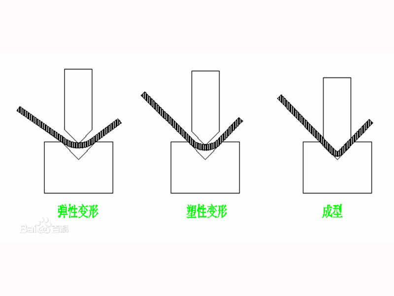 YISHANG -Display Racks For Retail Stores-cnc Bending-1
